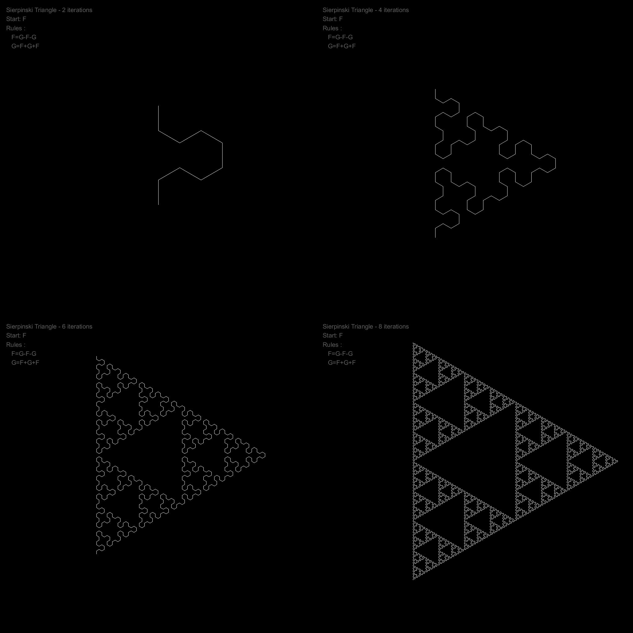 Sierpinski Triangle Examples